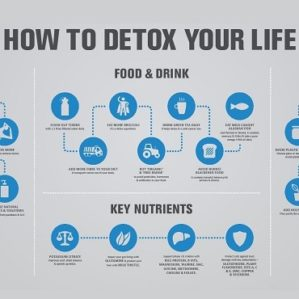 21 Best Ways to Detox Your Life